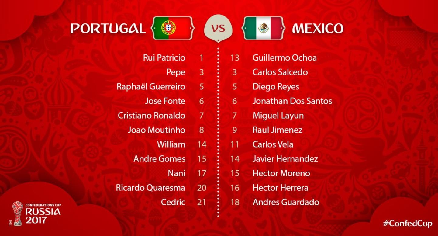 葡萄牙vs墨西哥首发:C罗对决小豌豆