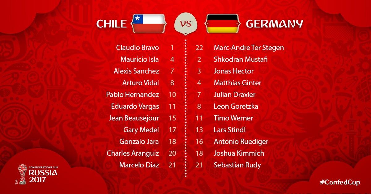 德国vs智利首发:德拉克斯勒和桑切斯领衔
