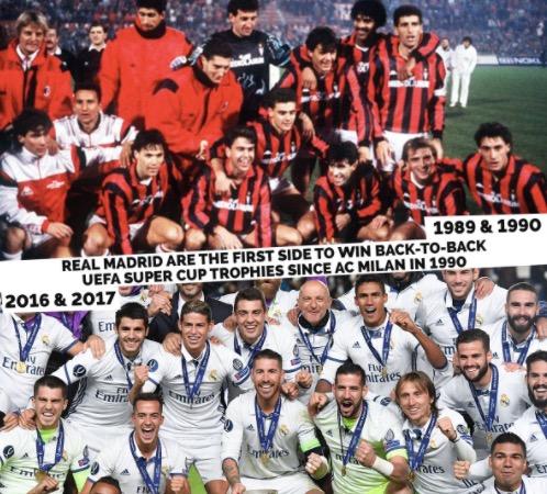 皇马成90年代米兰之后首支卫冕欧超杯球队