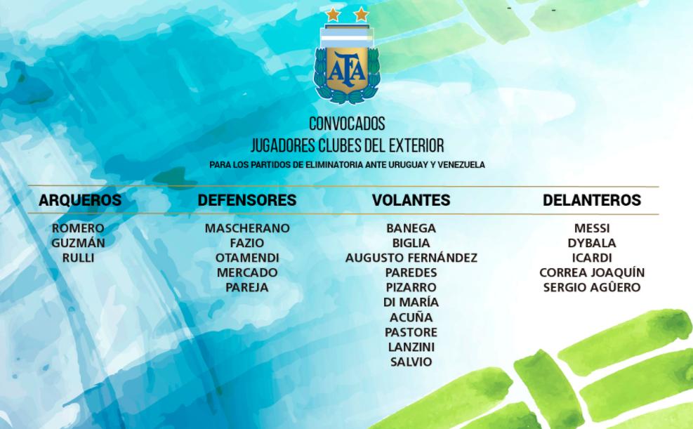 阿根廷公布海外球员名单:伊瓜因落选,阿圭罗回归