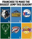 媒体发问:哪支球队会在下赛季取得最大的进步?