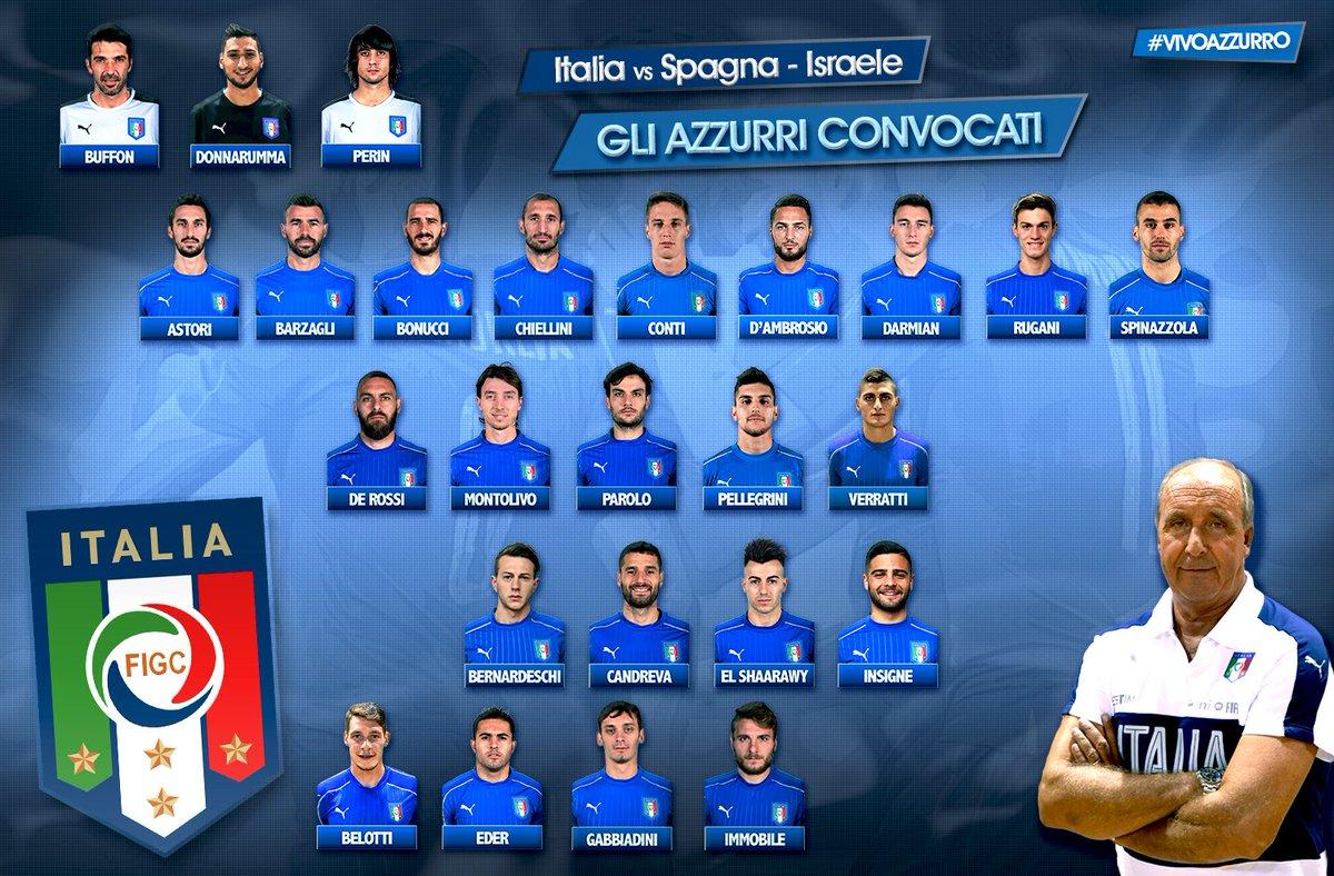 意大利国家队名单:尤文5将,蒙托利沃回归