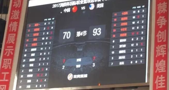 吉林东北虎两胜一负结束贵州国际篮球邀请赛