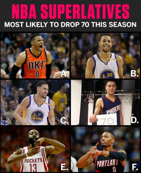 选择题:新赛季谁最有可能拿下70分?