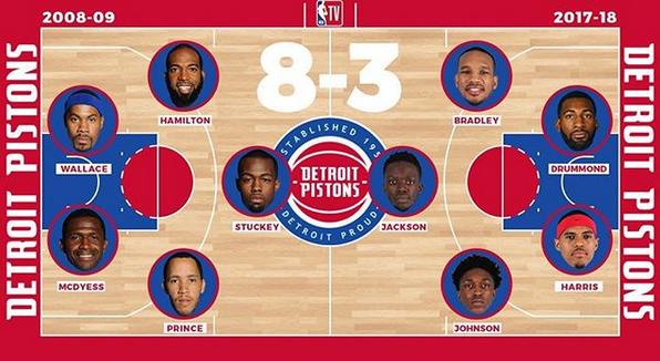 NBATV发图对比活塞上一次开局8胜3负的阵容