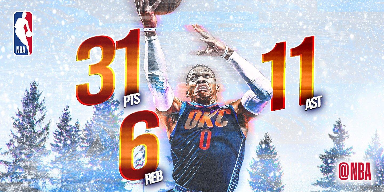 NBA官方评今日最佳数据:威少31分6板11助攻当选
