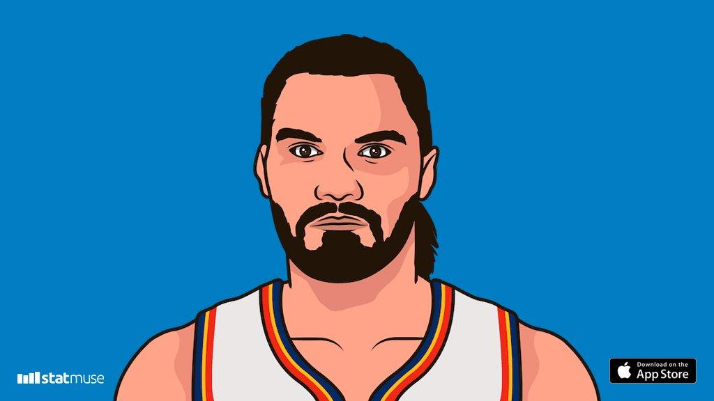 亚当斯有望本赛季在场均篮板不过10的情况下得到5个前场篮板