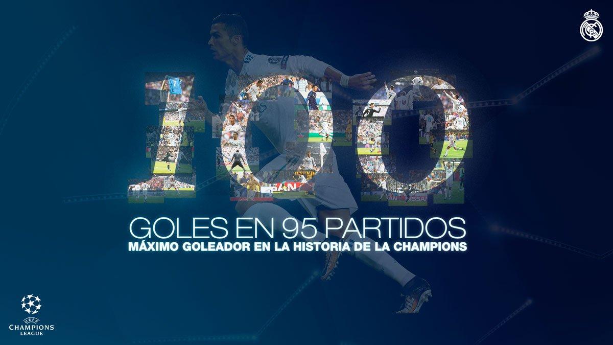 C罗成首位为单一俱乐部打进百粒欧冠进球的球员