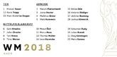 德国23人名单:罗伊斯诺伊尔领衔,萨内落选
