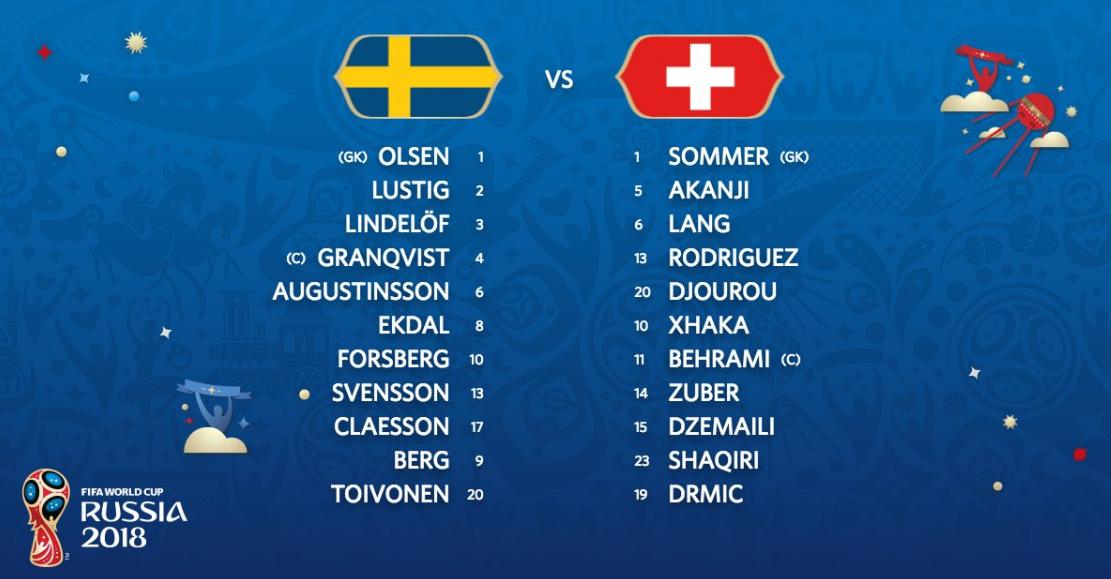 瑞士vs瑞典:沙奇里、福斯贝里各自领衔