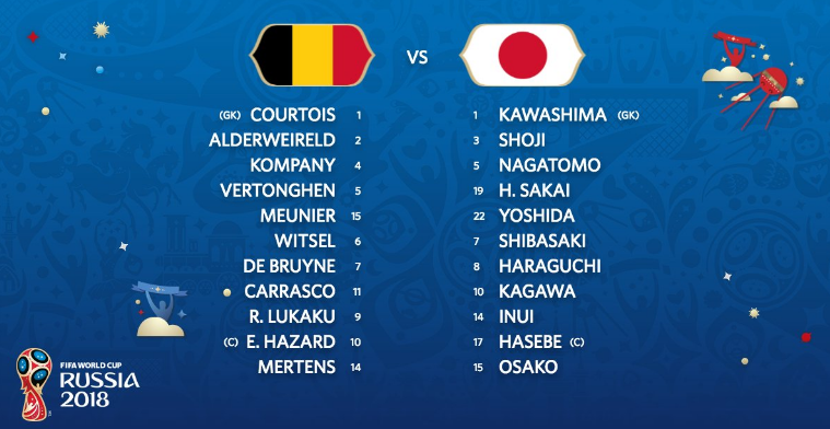 比利时vs日本:卢卡库阿扎尔领衔,香川大迫首发