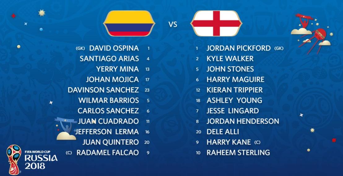 英格兰vs哥伦比亚:凯恩、斯特林领衔,J罗未进大名单