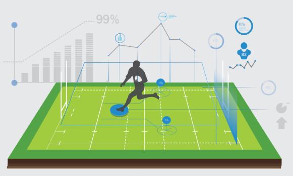机器学习懂球吗?众财经机构世界杯前预测纷纷被打脸