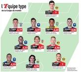 队报评选:厄齐尔穆勒进世界杯最差阵容,卡瓦尼进最佳阵