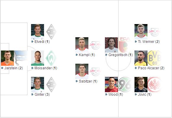 德甲第七轮最佳阵容:帕科领衔, 三将入选
