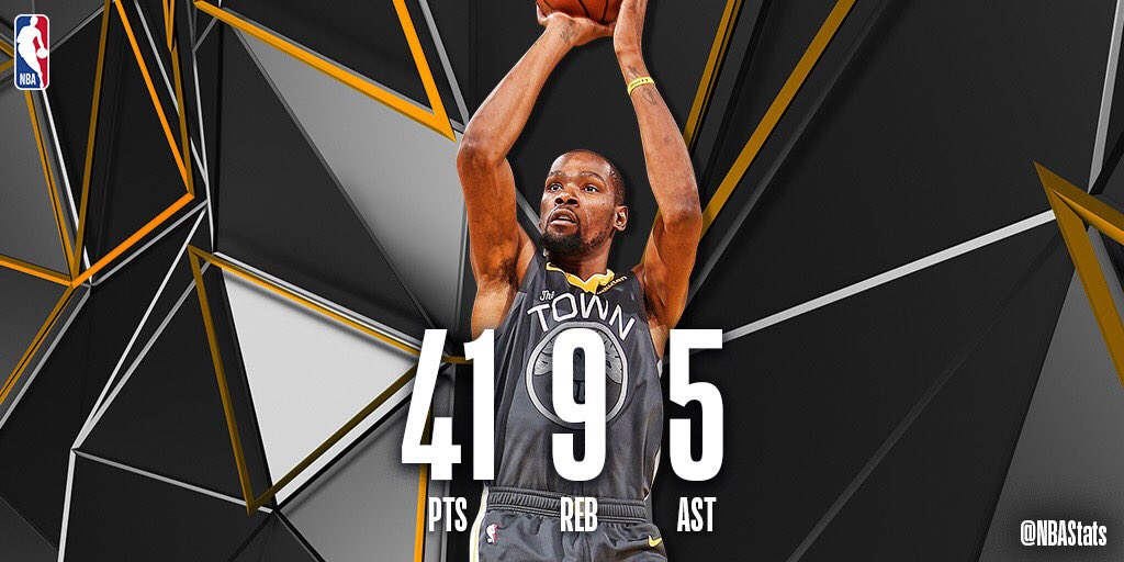 NBA官方評選今日最佳數據:杜蘭特41分9板5助當選