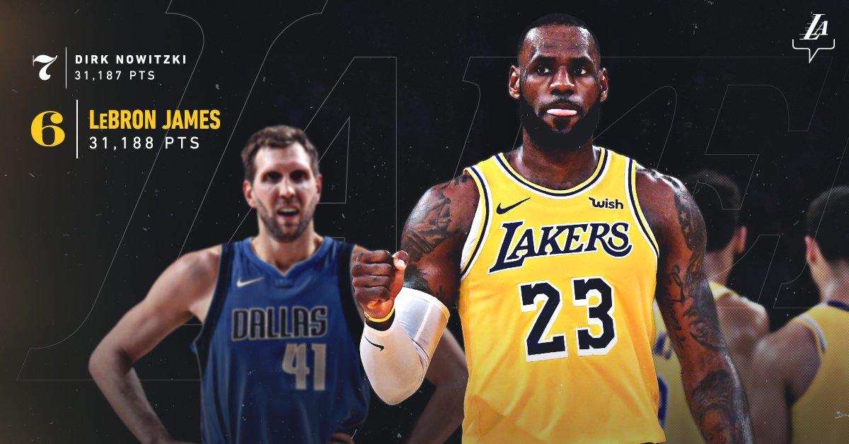 詹姆斯常规赛总得分超越诺维茨基,排名NBA历史第6