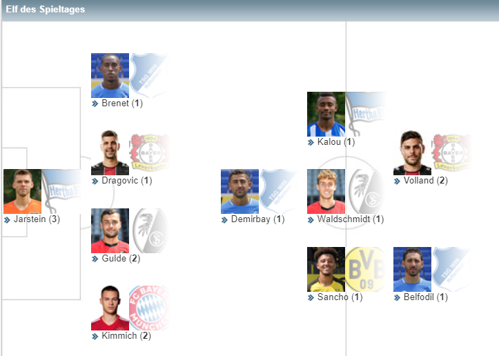 踢球者德甲第 9轮最佳阵容:基米希和桑乔在列