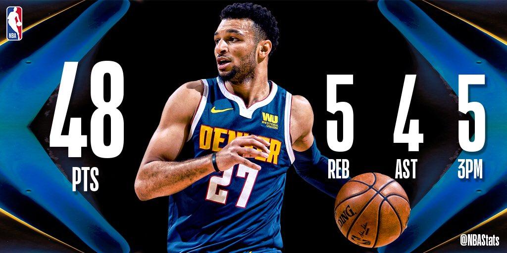 NBA官方评选今日最佳数据:默里生涯新高48分当选