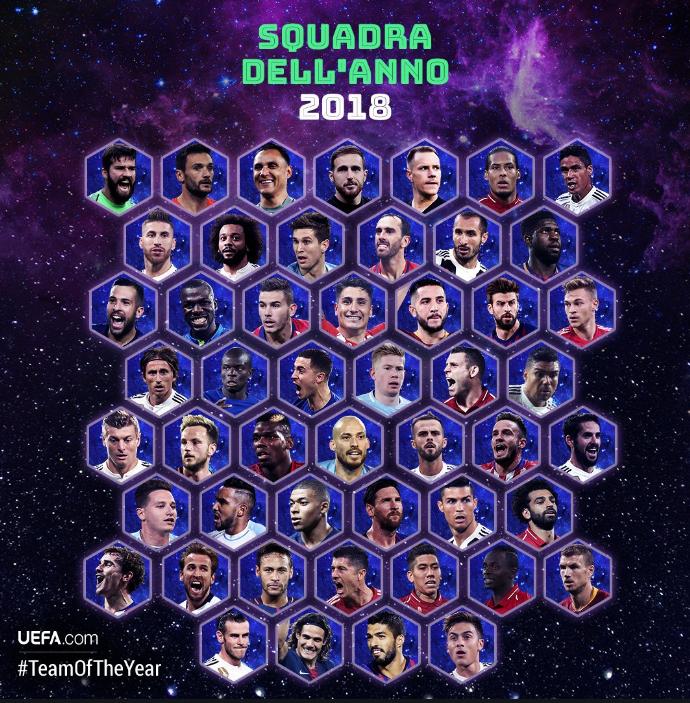 欧足联年度最佳阵容候选:梅罗领衔,红军巴黎三叉戟入围