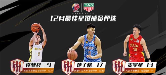 范子铭领衔11-12月CBA最佳星锐球员候选名单