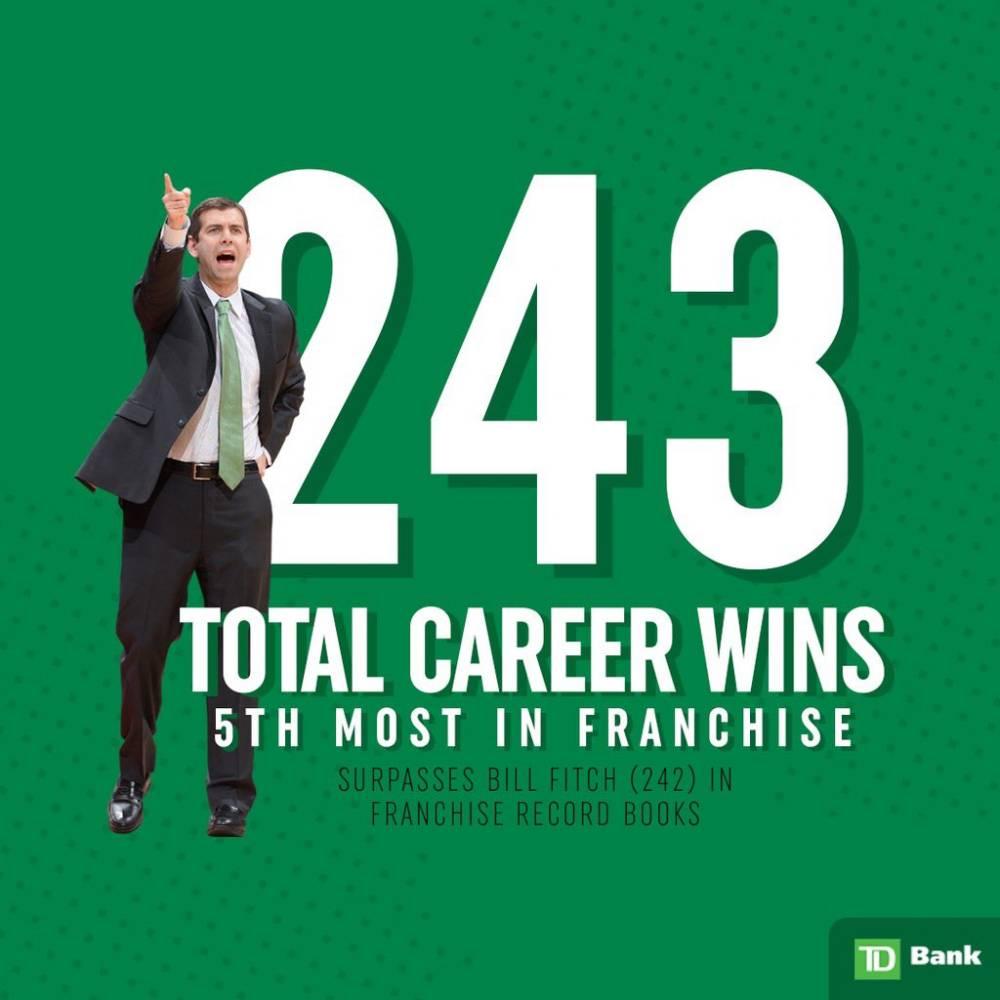 史蒂文斯执教生涯通例赛胜场数升至队史第五