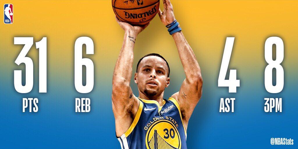 NBA官方评选今日最佳数据:库里8记三分砍下31+6+4当选