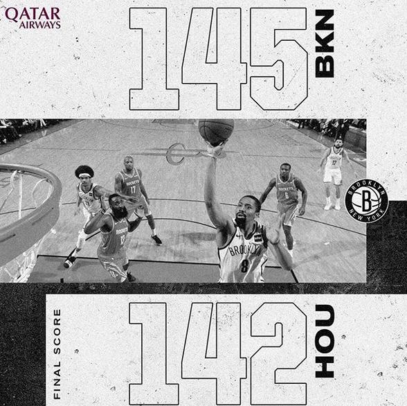 篮网145分创球队本赛季单场得分新高