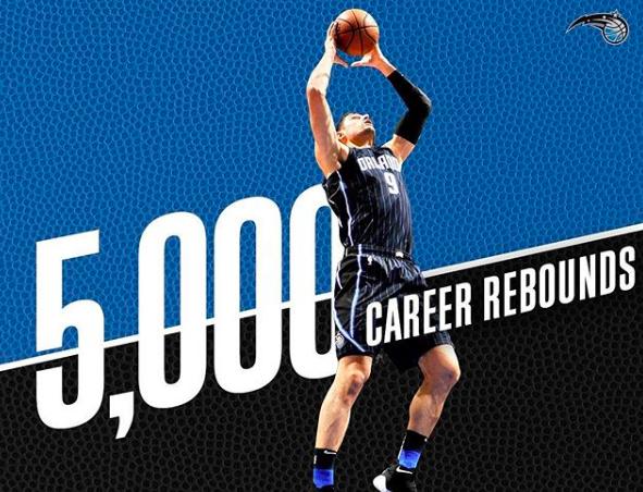 武切维奇职业生涯常规赛篮板数达到5000
