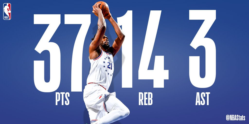 NBA官方评选今日最佳数据:恩比德37 14成功当选