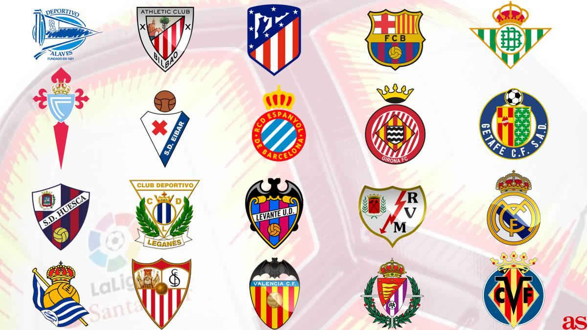 西甲球队人均身价榜:巴萨、马竞前二,西班牙人第11