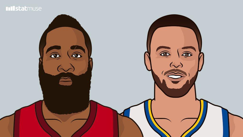 哈登成为NBA历史第二位单赛季命中300记三分的球员