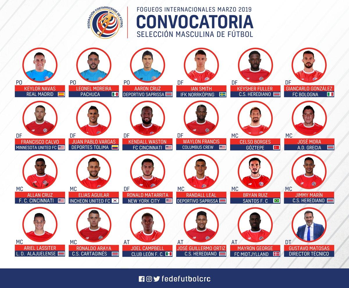 哥斯达黎加大名单:纳瓦斯回归,五大联赛仅两人