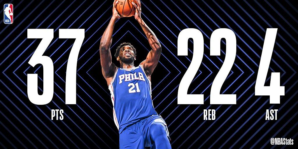 NBA官方评选今日最佳数据:恩比德37+22当选