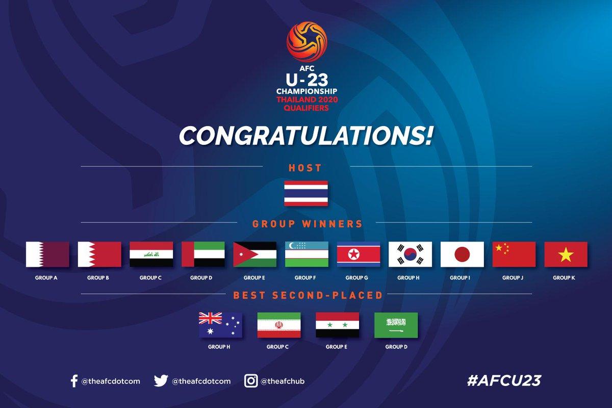 U23亚洲杯正赛抽签分档:越南种子队,中国第三档