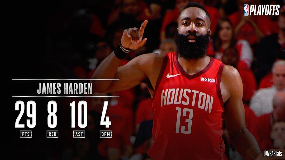 NBA官方评选今日最佳数据:哈登29+8+10当选