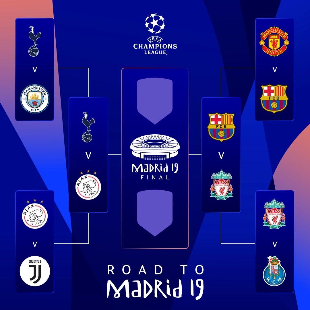 欧冠半决赛对阵出炉:巴萨vs利物浦,阿贾克斯vs热刺