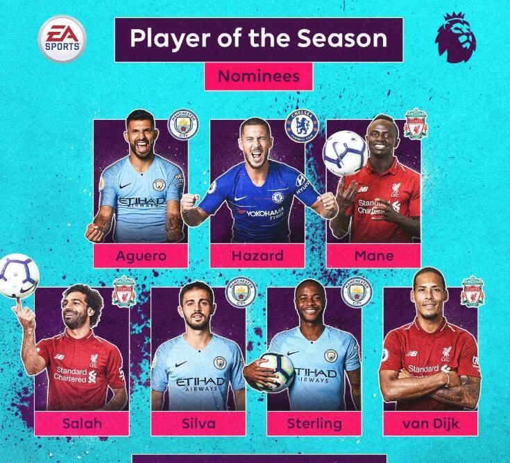 英超赛季最佳球员候选:曼城利物浦各占三席,阿扎尔入选