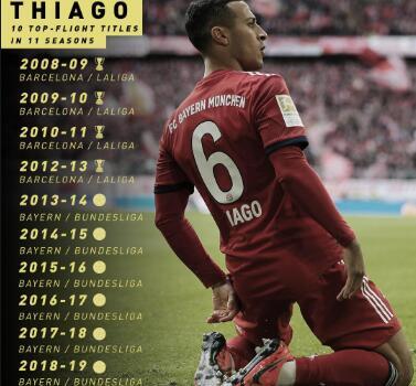 真人生赢家, 蒂亚戈过去 11个赛季获得 10个联赛