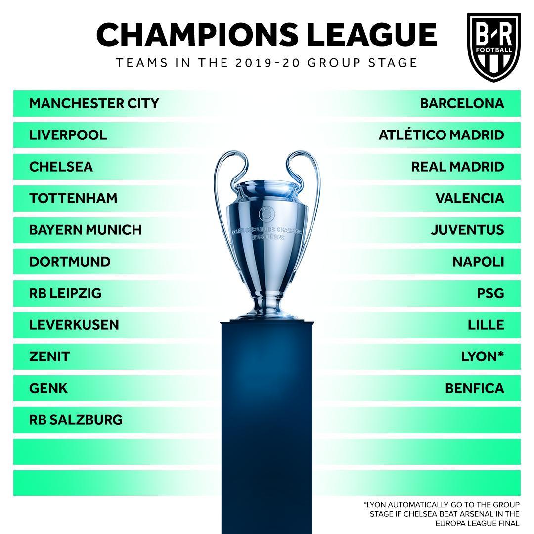 下赛季欧冠席位:20席已确定,还剩12席悬而未决