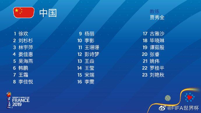 女足世界杯大名单:王霜王珊珊领衔
