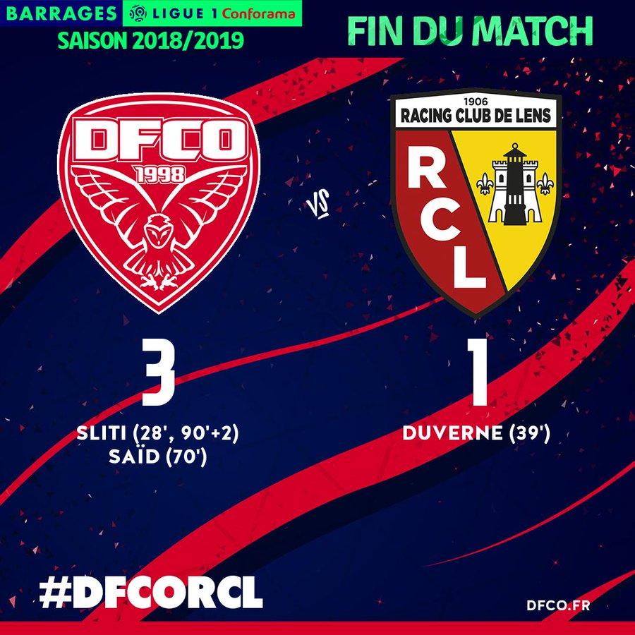 法甲升降级附加赛:第戎两回合4-2击败朗斯留在法甲