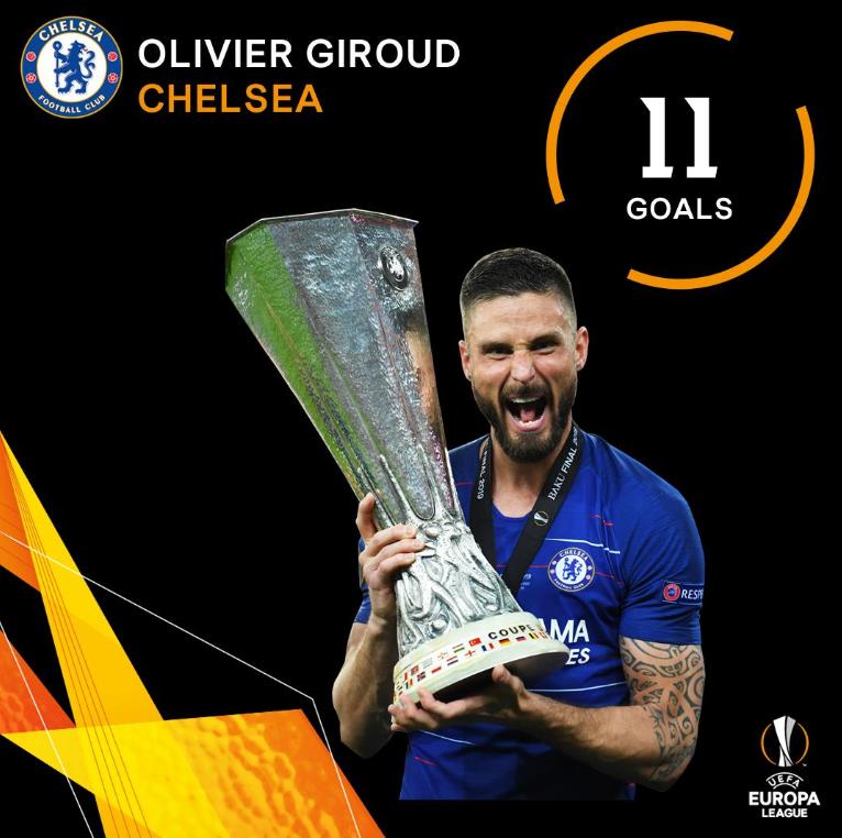 官方:切尔西前锋吉鲁当选本赛季欧联最佳射手