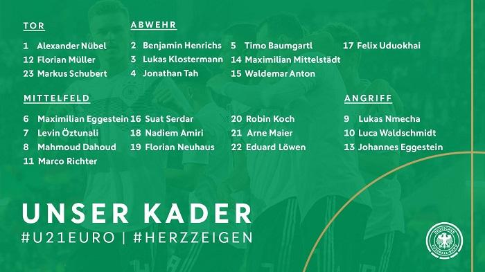 德国欧青赛最终大名单:塔和达胡德领衔