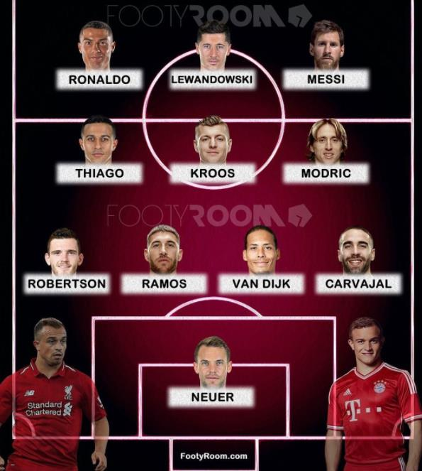 沙奇里评选最佳11人:皇马四人拜仁三人,利物浦两人