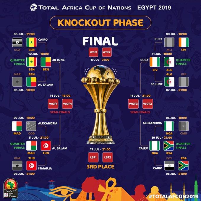 非洲杯八强对阵:科特迪瓦战阿尔及利亚,塞内加尔碰贝宁