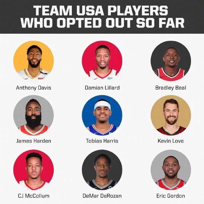 联盟高管谈大批球星退出世界杯:篮球世界杯比不上奥运会
