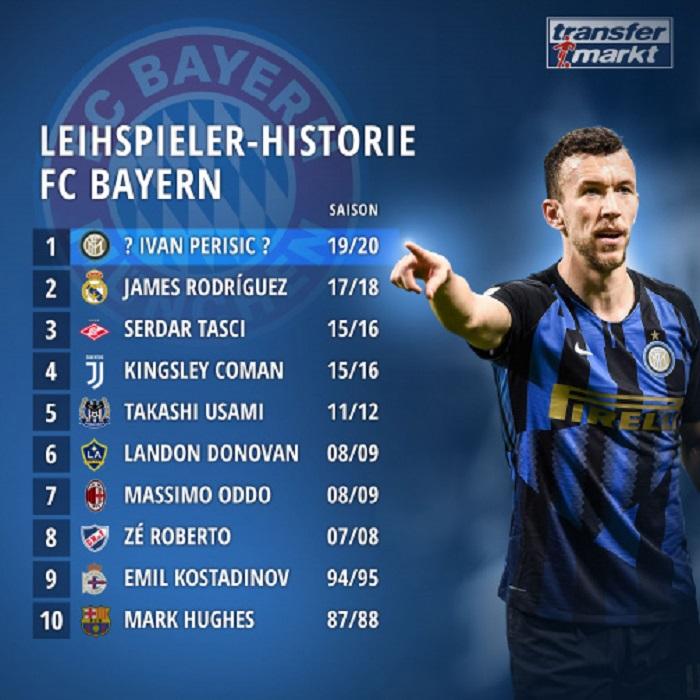 以前拜仁惟独9名租借球员,仅2人最终被买断