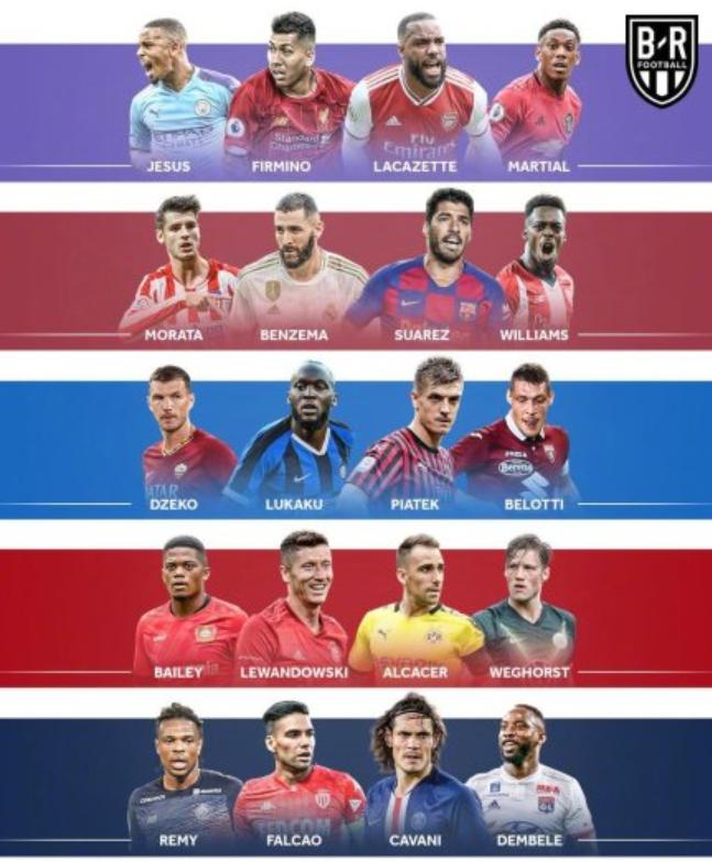 詹俊:如果只选一个,你希望自己球队拥有哪个9号球员?