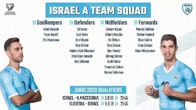以色列大名单:富力双枪扎哈维和萨巴在列